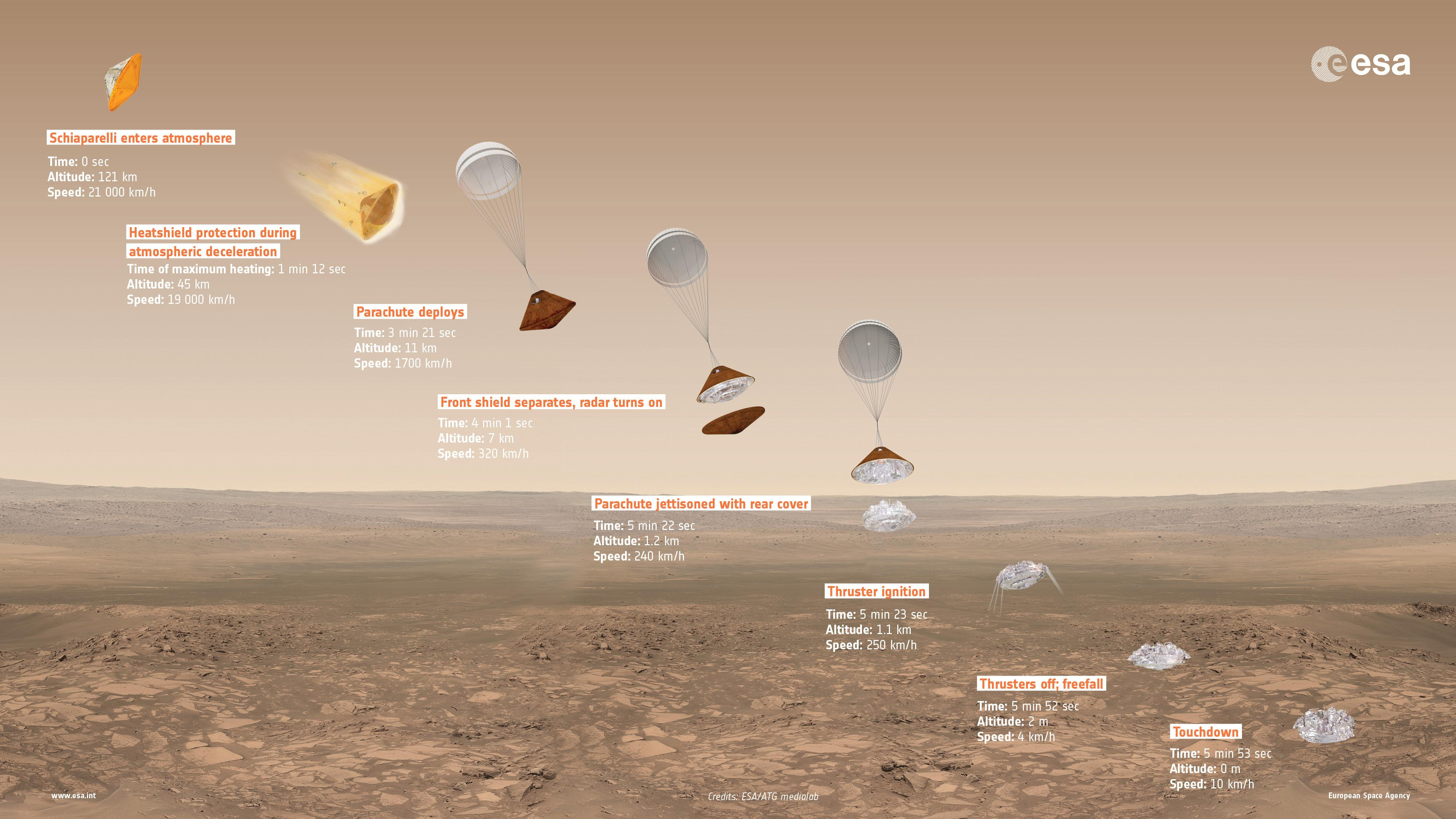 ExoMars DescentInfographic_16x9_20160223.jpg