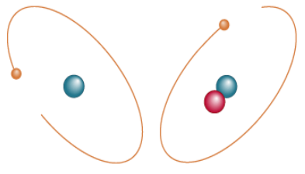 Normal hydrogen