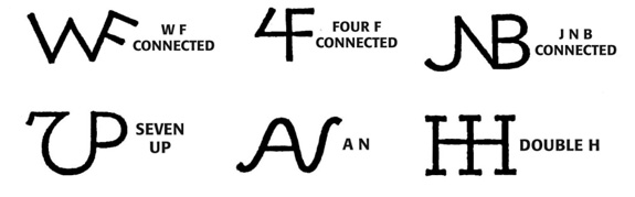 Brand ligatures