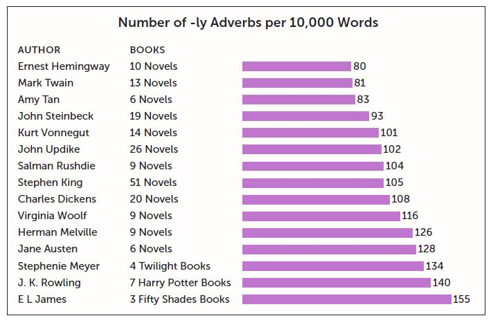 p13 - Adverbs.JPG