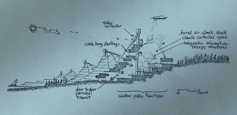 ExperimentalCity---courtesy-N.J.-Pinney.jpg