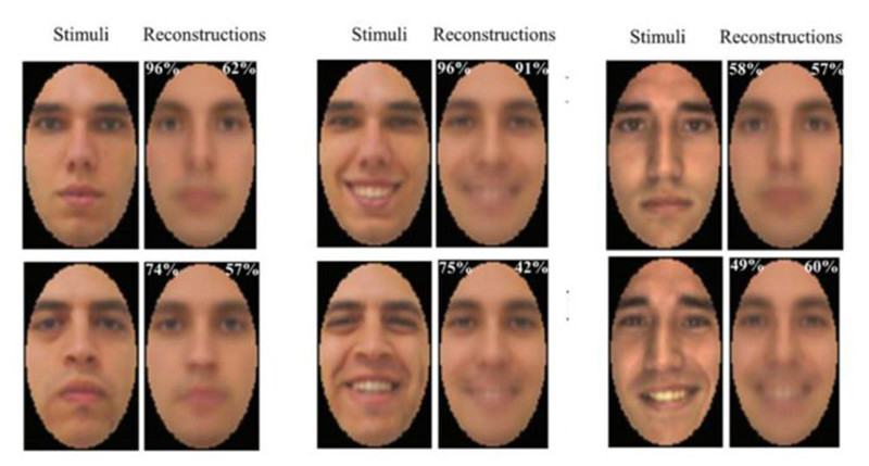 Facial-reconstructions-using-EEG.jpg