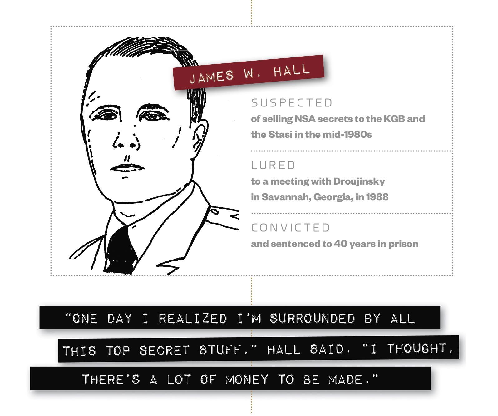 James W. Hall