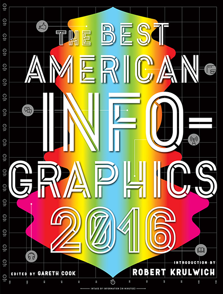 Best-American-Infographics-2016.jpg