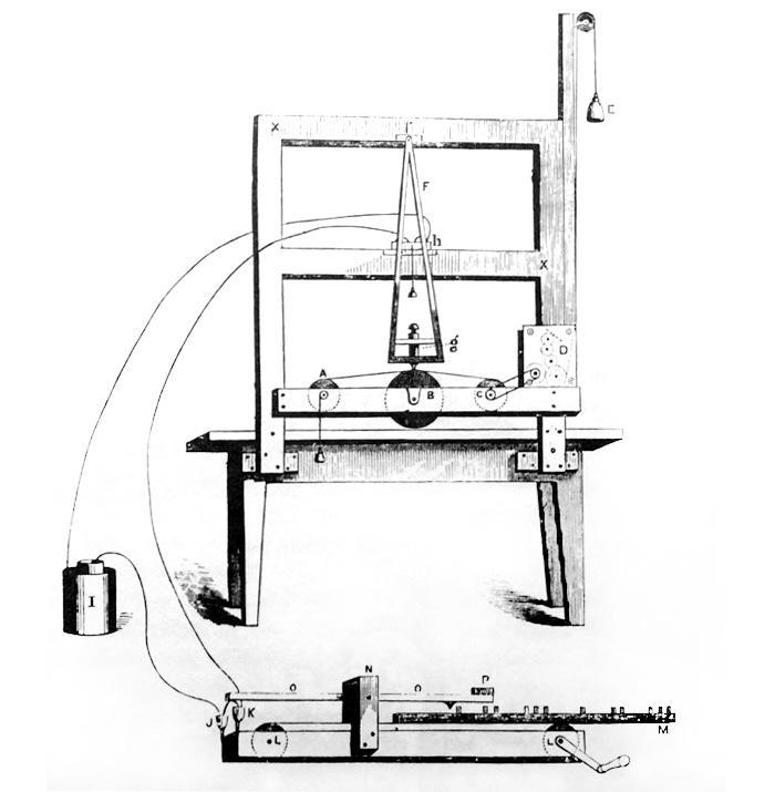 Morse's prototype telegraph