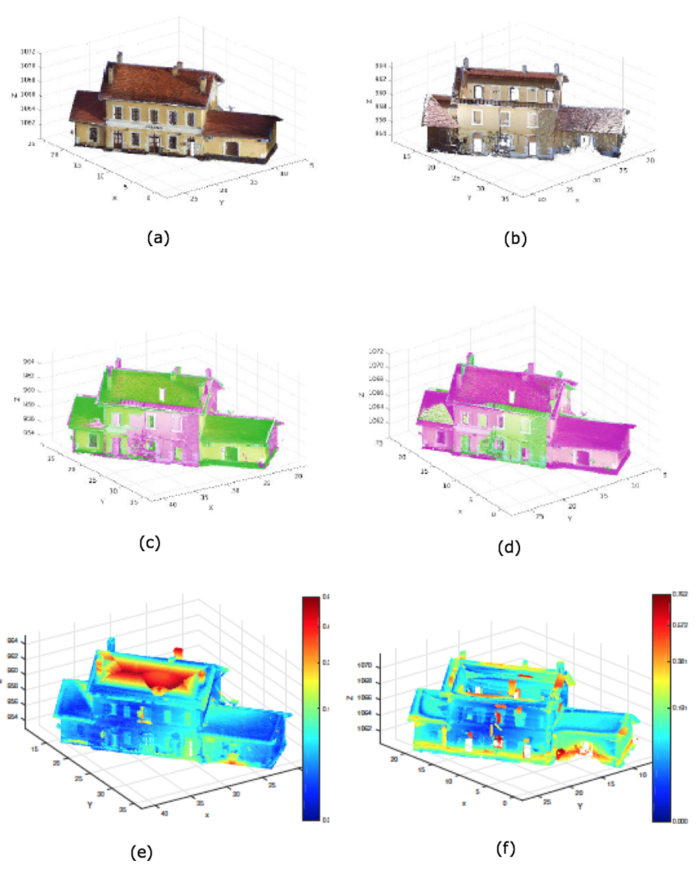 Digital scans of buildings lets researchers compare similarities and differences.