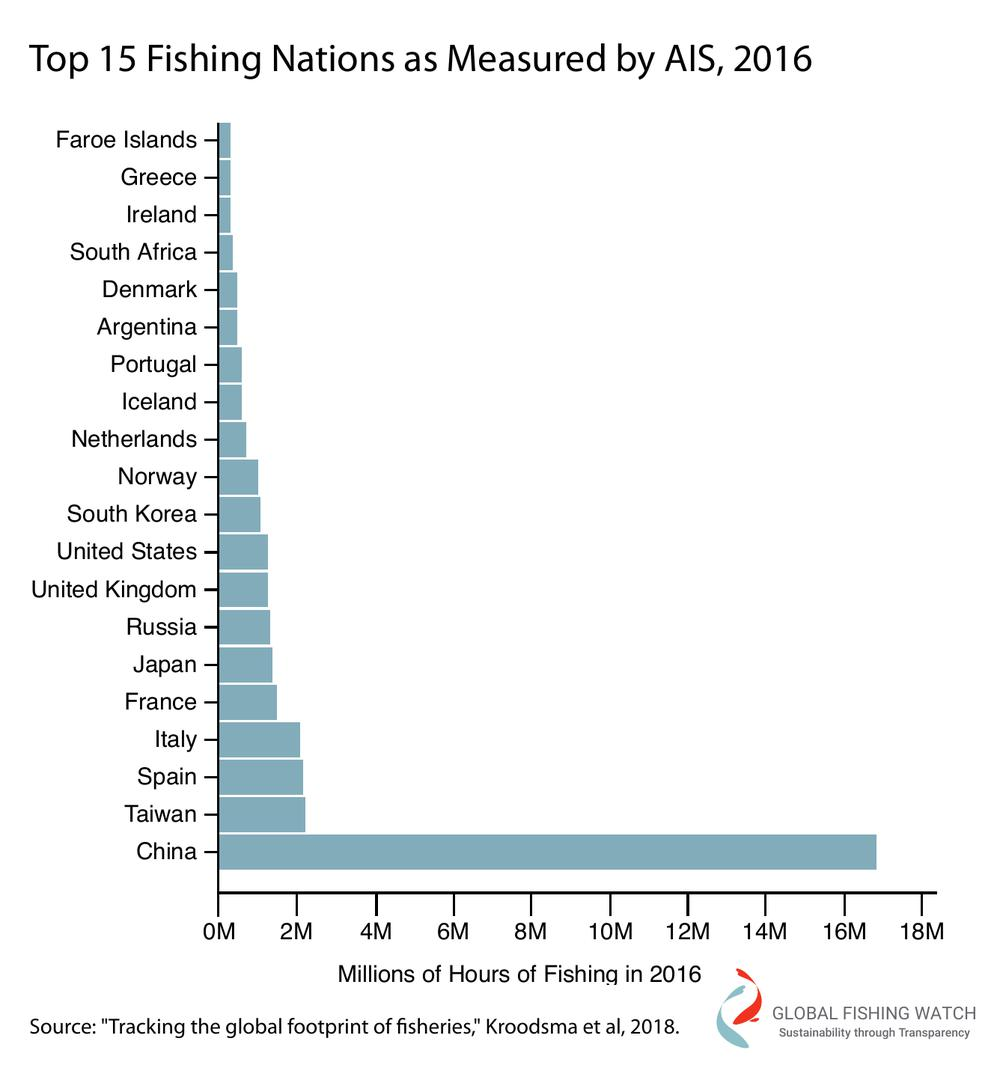 12.Top15Fishing-Nations2.jpg