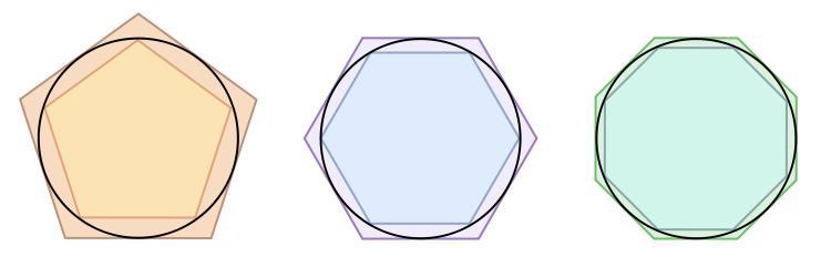 750px-Archimedes_pi.jpg