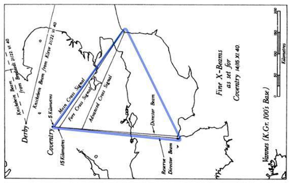 Diagram of Luftwaffe radio signals