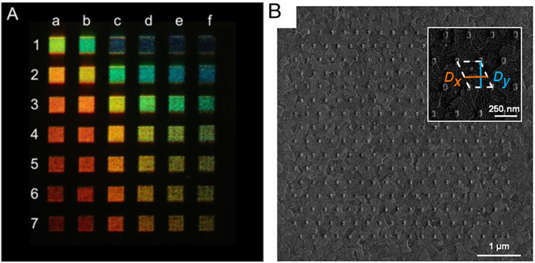 Nano-scale pixels