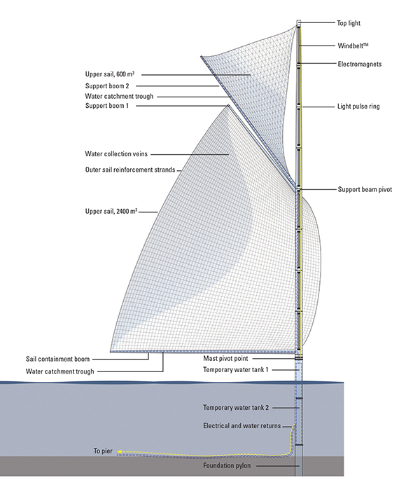 regattaH2O-sail-diagram.jpg