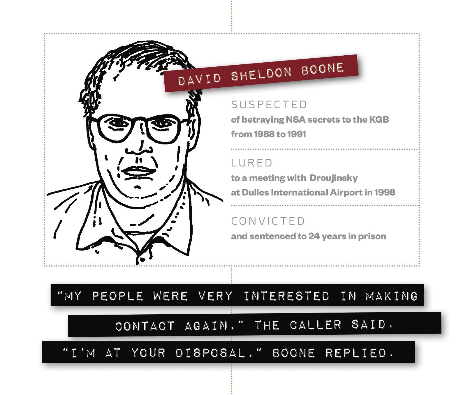David Sheldon Boone